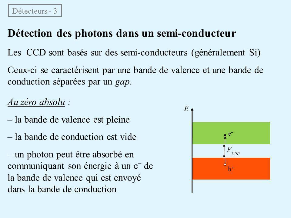 Détection des photons dans un semi-conducteur