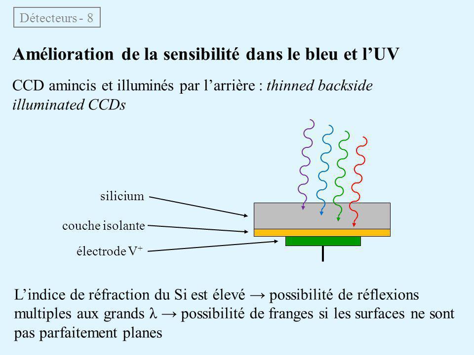 Amélioration de la sensibilité dans le bleu et l'UV
