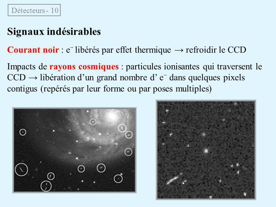 Détecteurs - 10 Signaux indésirables. Courant noir : e− libérés par effet thermique → refroidir le CCD.