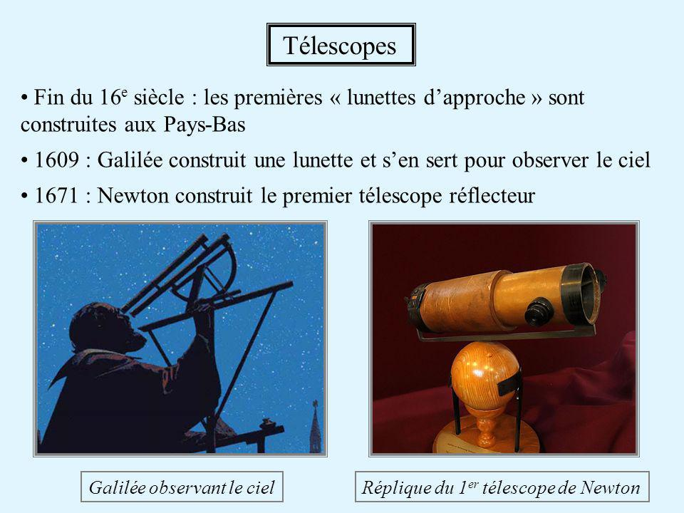 Télescopes • Fin du 16e siècle : les premières « lunettes d'approche » sont construites aux Pays-Bas.