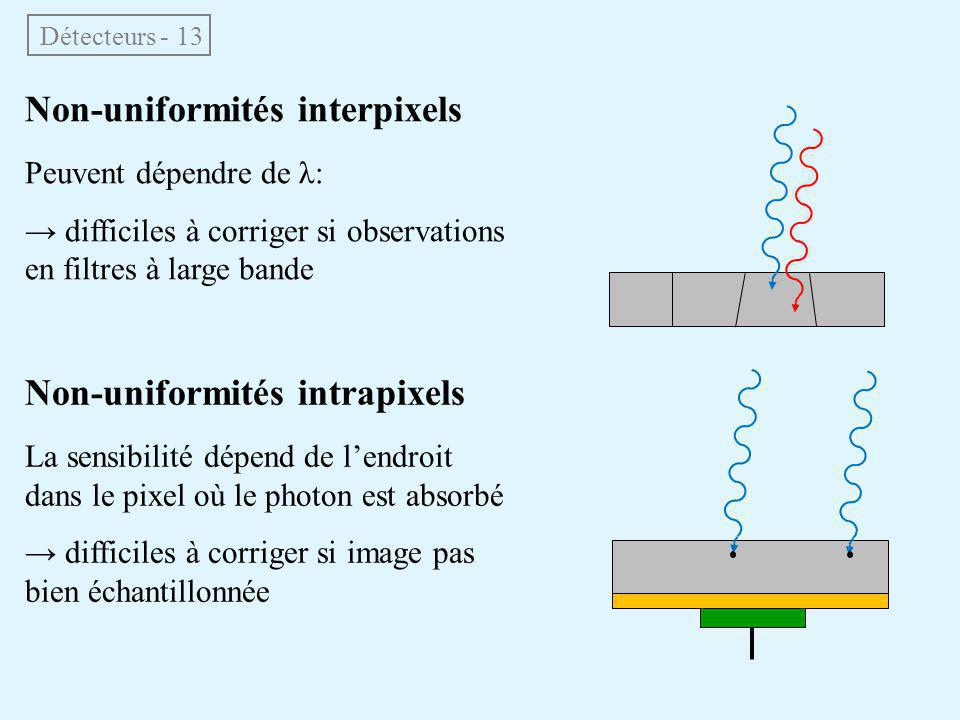 Non-uniformités interpixels