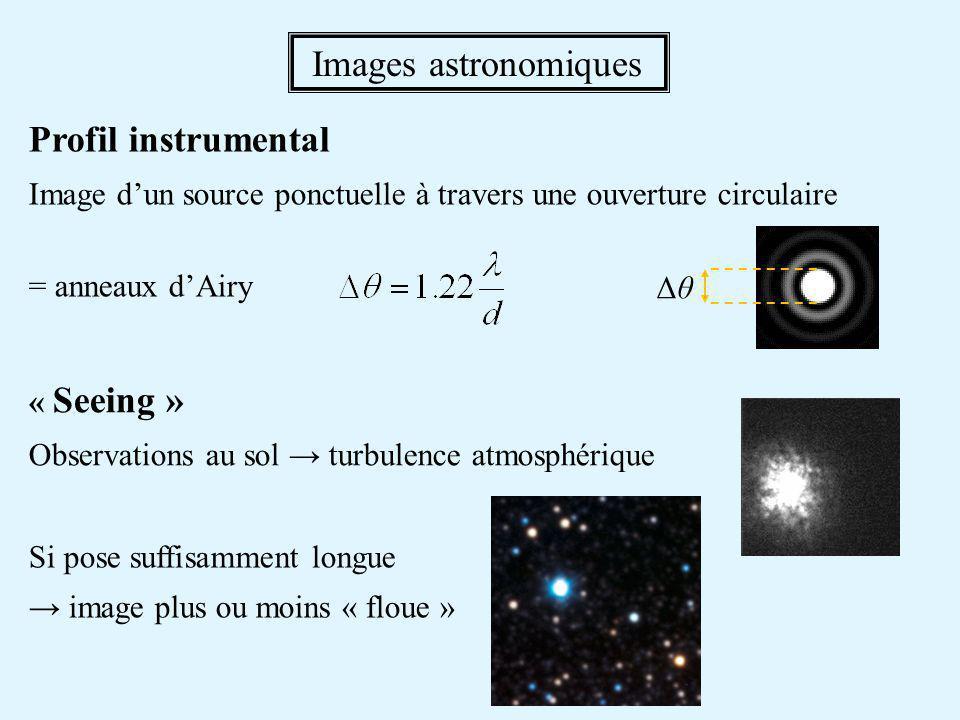 Images astronomiques Profil instrumental