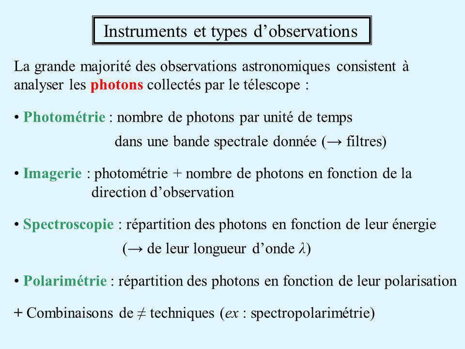Instruments et types d'observations
