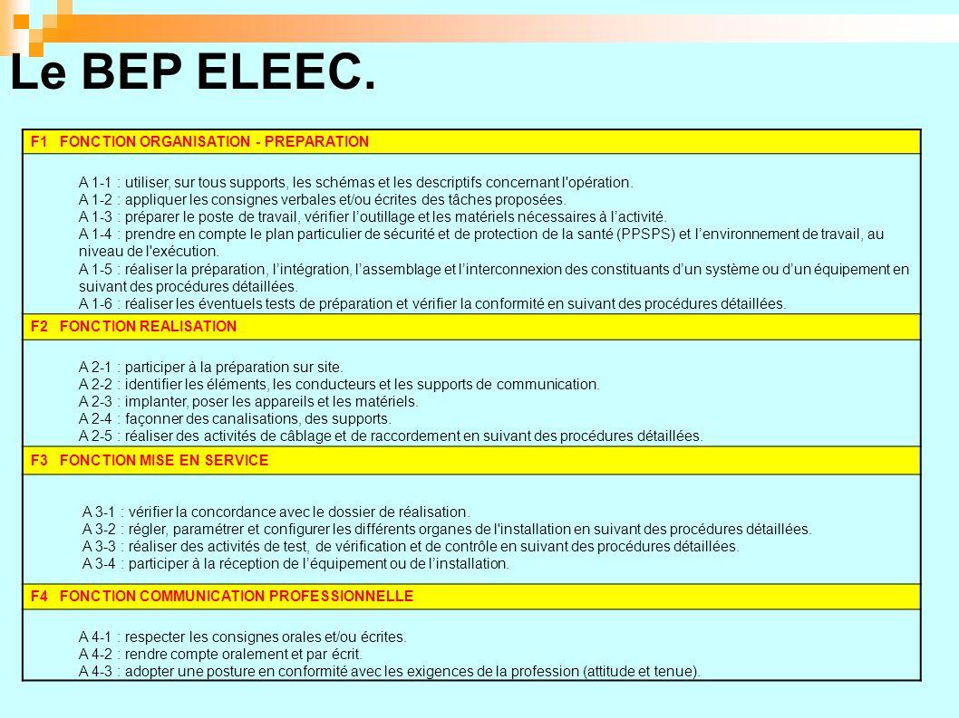 Le BEP ELEEC. F1 FONCTION ORGANISATION - PREPARATION