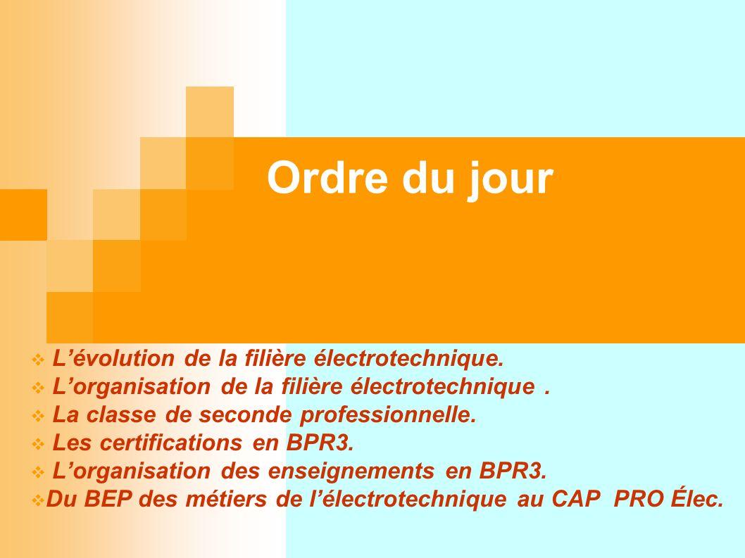 Ordre du jour L'évolution de la filière électrotechnique.
