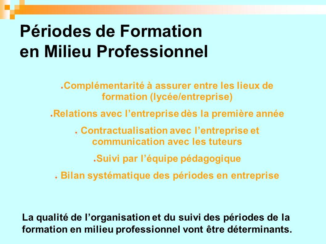 Périodes de Formation en Milieu Professionnel