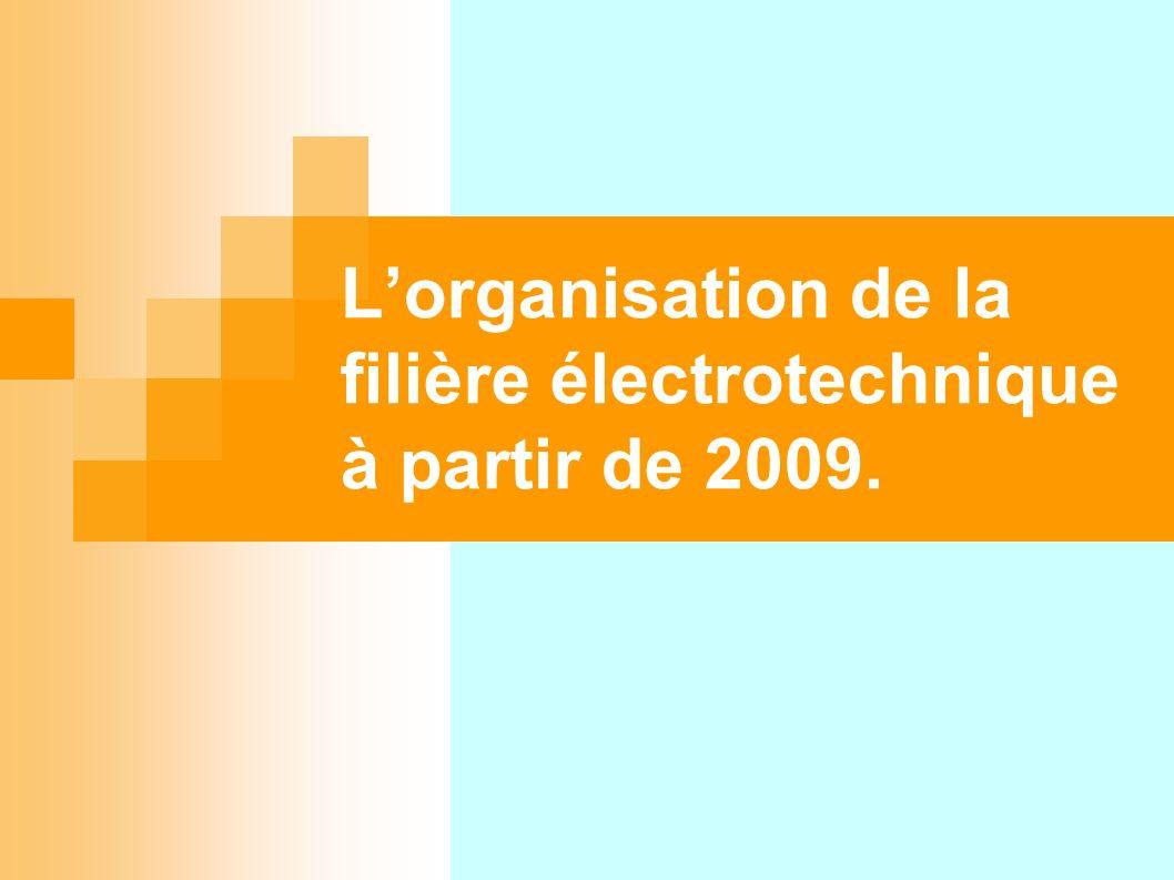 L'organisation de la filière électrotechnique à partir de 2009.