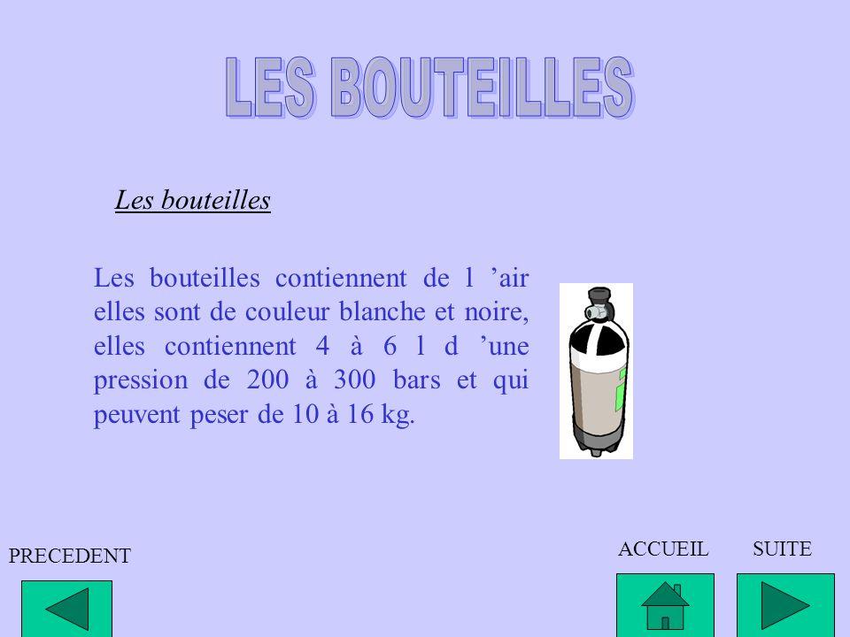 LES BOUTEILLES Les bouteilles