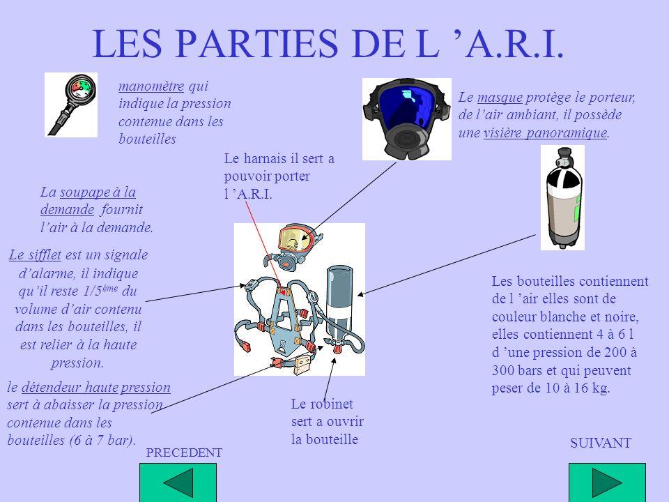 LES PARTIES DE L 'A.R.I. manomètre qui indique la pression contenue dans les bouteilles.