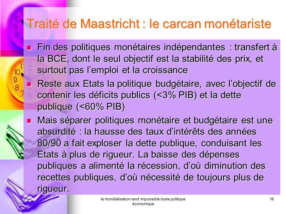 Traité de Maastricht : le carcan monétariste