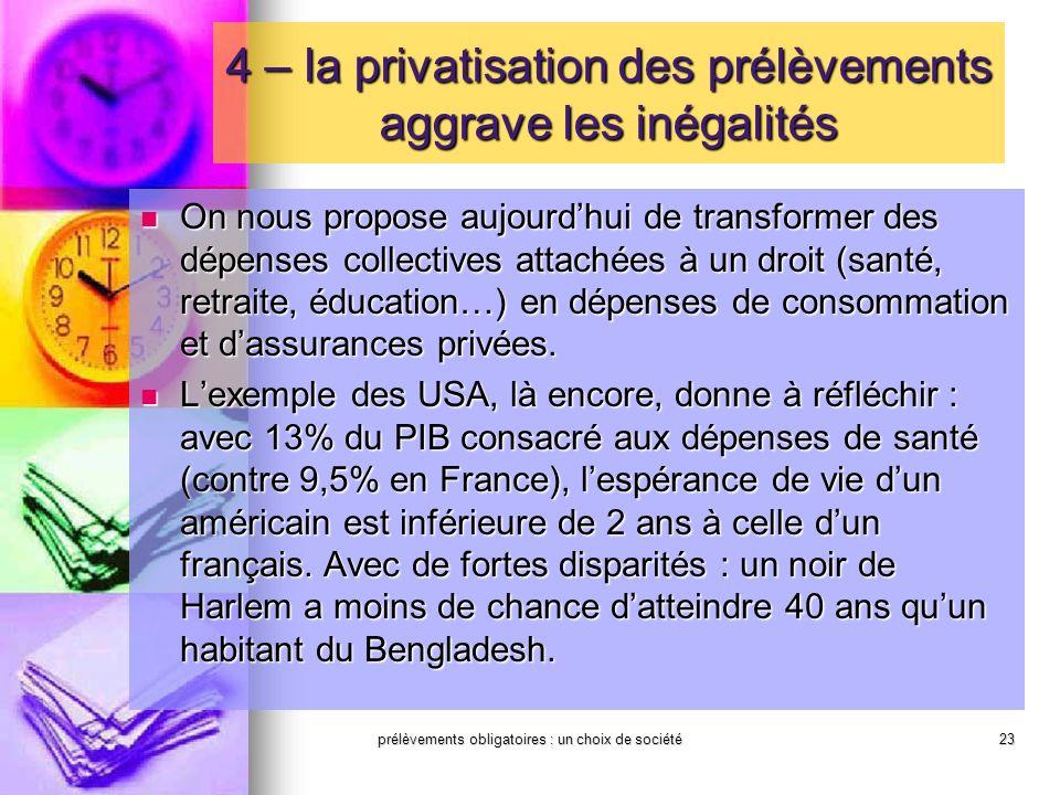 4 – la privatisation des prélèvements aggrave les inégalités