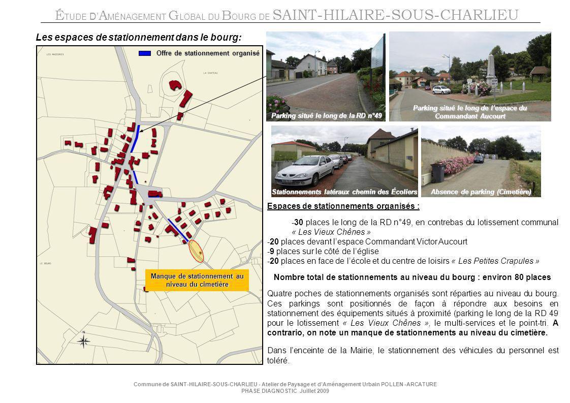 Les espaces de stationnement dans le bourg: