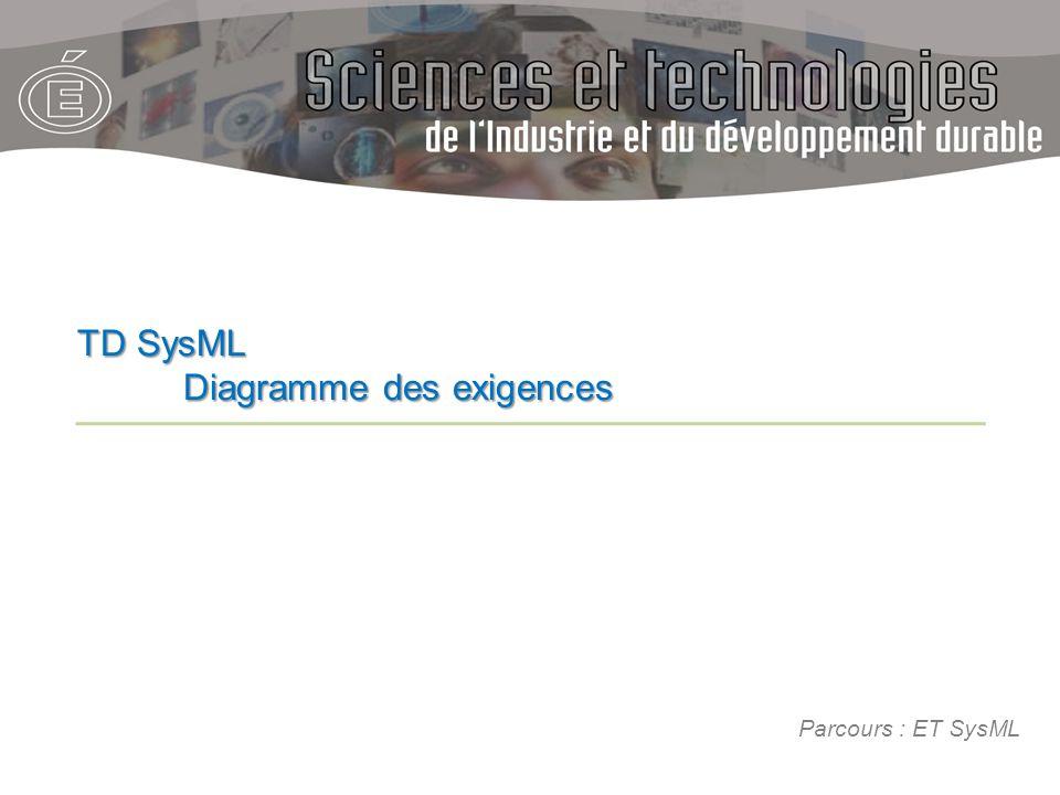 TD SysML Diagramme des exigences