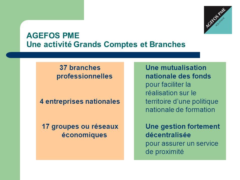 AGEFOS PME Une activité Grands Comptes et Branches