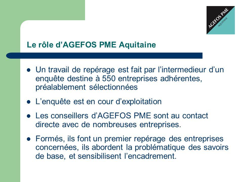 Le rôle d'AGEFOS PME Aquitaine