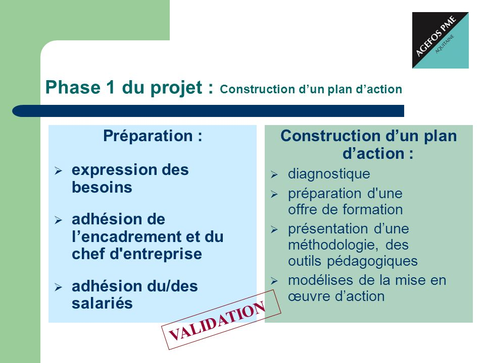 Phase 1 du projet : Construction d'un plan d'action