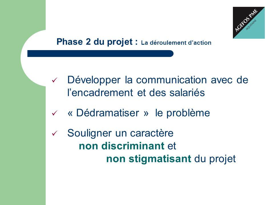 Phase 2 du projet : La déroulement d'action