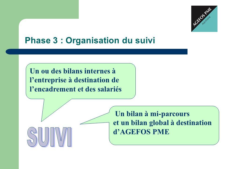 Phase 3 : Organisation du suivi