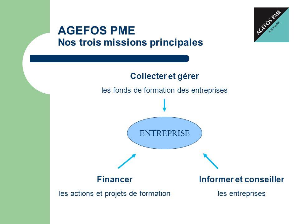 AGEFOS PME Nos trois missions principales