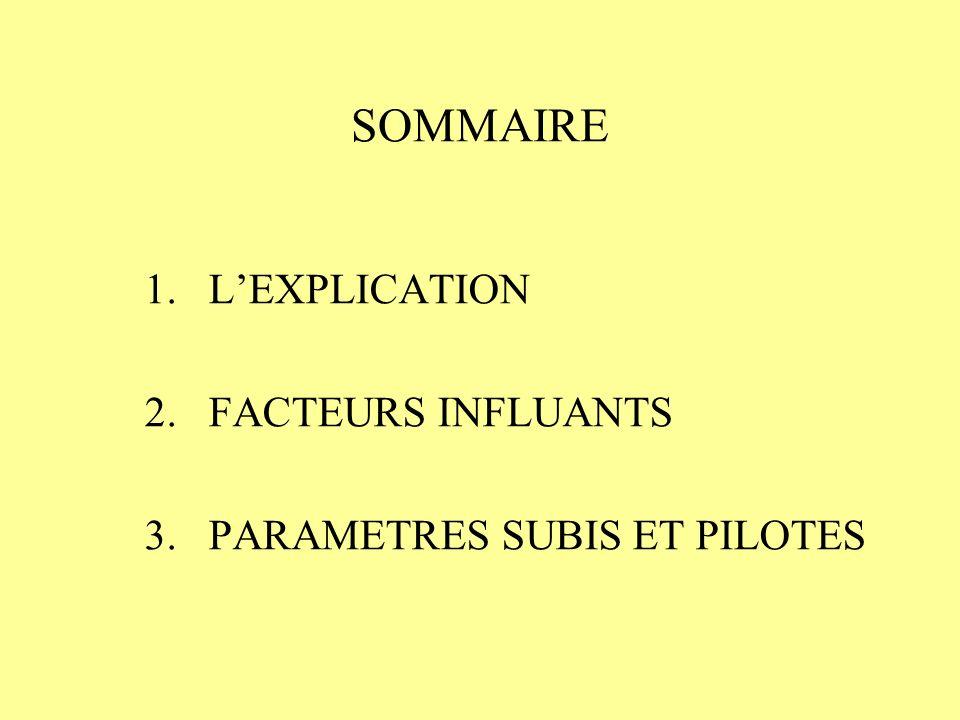 SOMMAIRE L'EXPLICATION FACTEURS INFLUANTS PARAMETRES SUBIS ET PILOTES