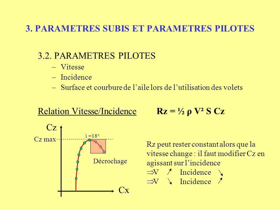 3. PARAMETRES SUBIS ET PARAMETRES PILOTES