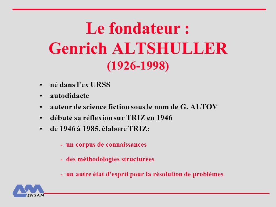 Le fondateur : Genrich ALTSHULLER (1926-1998)