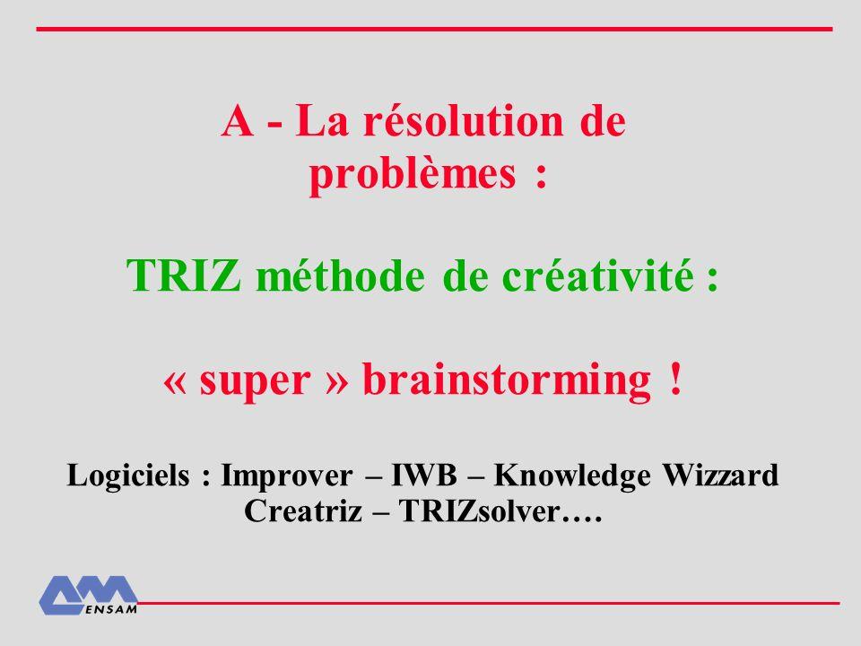 TRIZ méthode de créativité : « super » brainstorming !