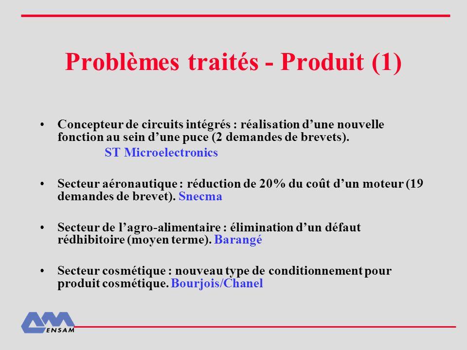 Problèmes traités - Produit (1)