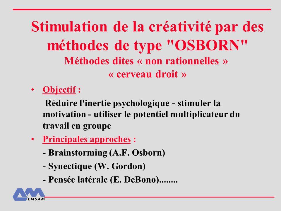 Stimulation de la créativité par des méthodes de type OSBORN Méthodes dites « non rationnelles » « cerveau droit »