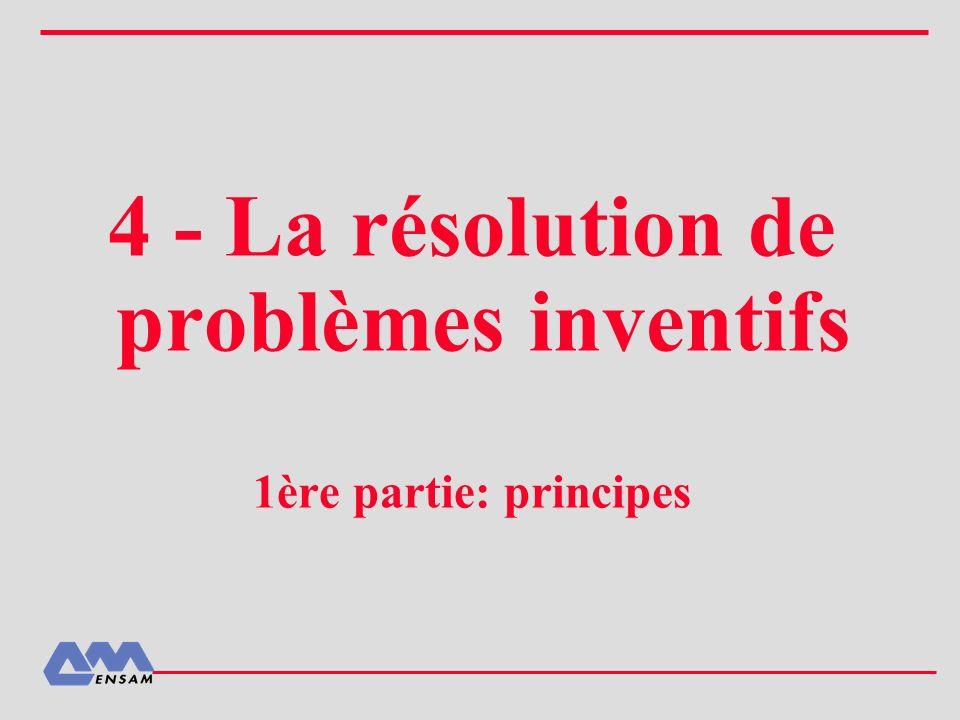 4 - La résolution de problèmes inventifs