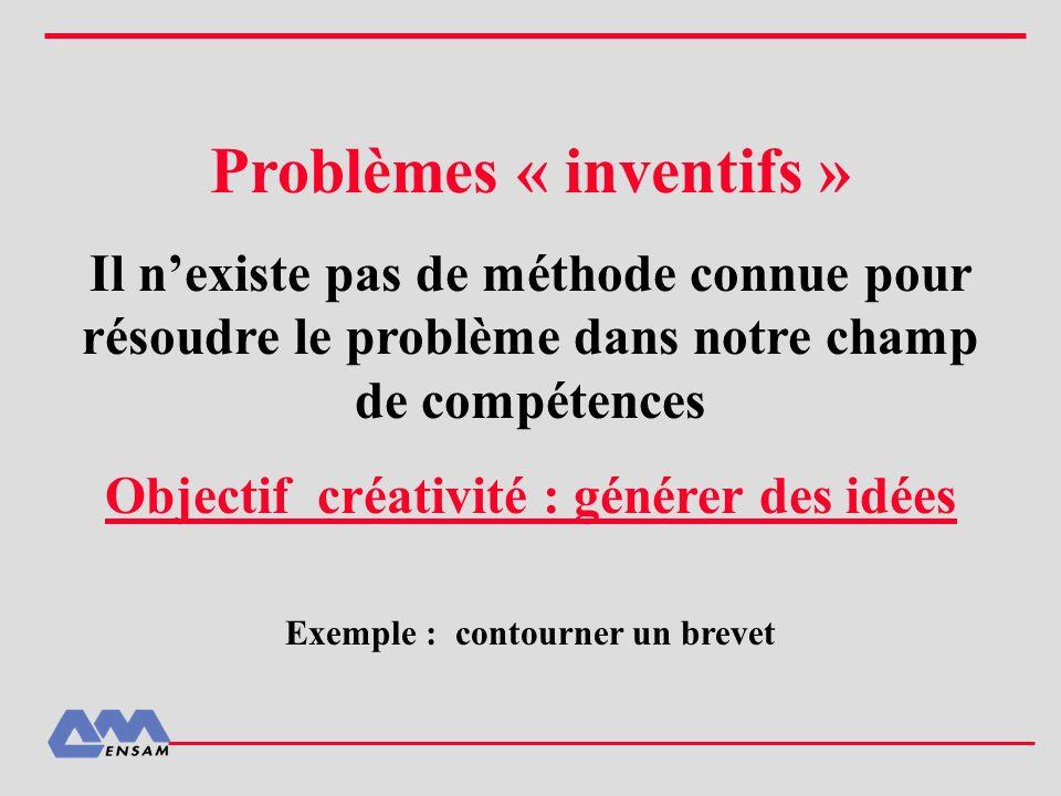 Problèmes « inventifs »