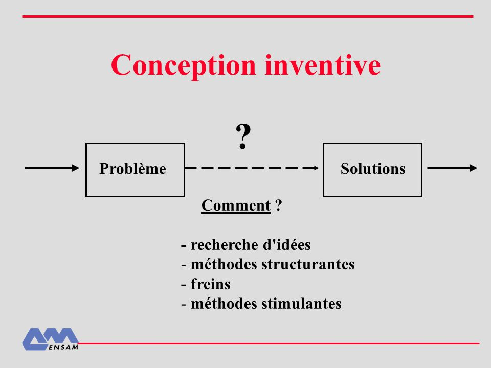 Conception inventive Problème Solutions Comment