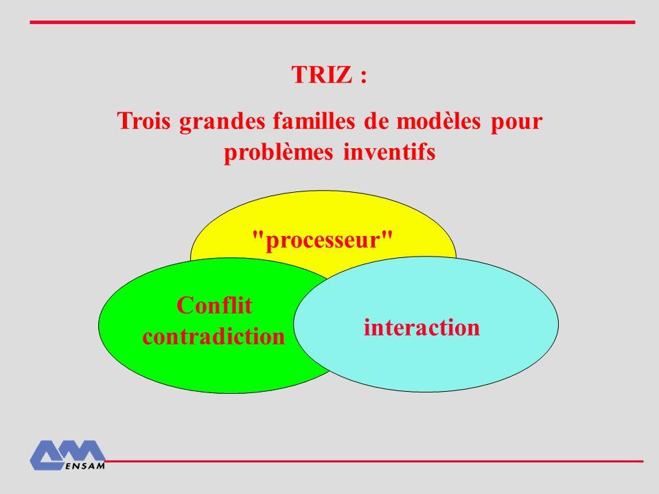 Trois grandes familles de modèles pour problèmes inventifs