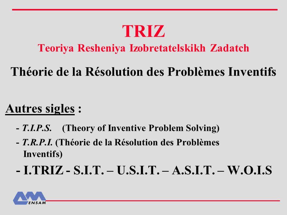 TRIZ Teoriya Resheniya Izobretatelskikh Zadatch