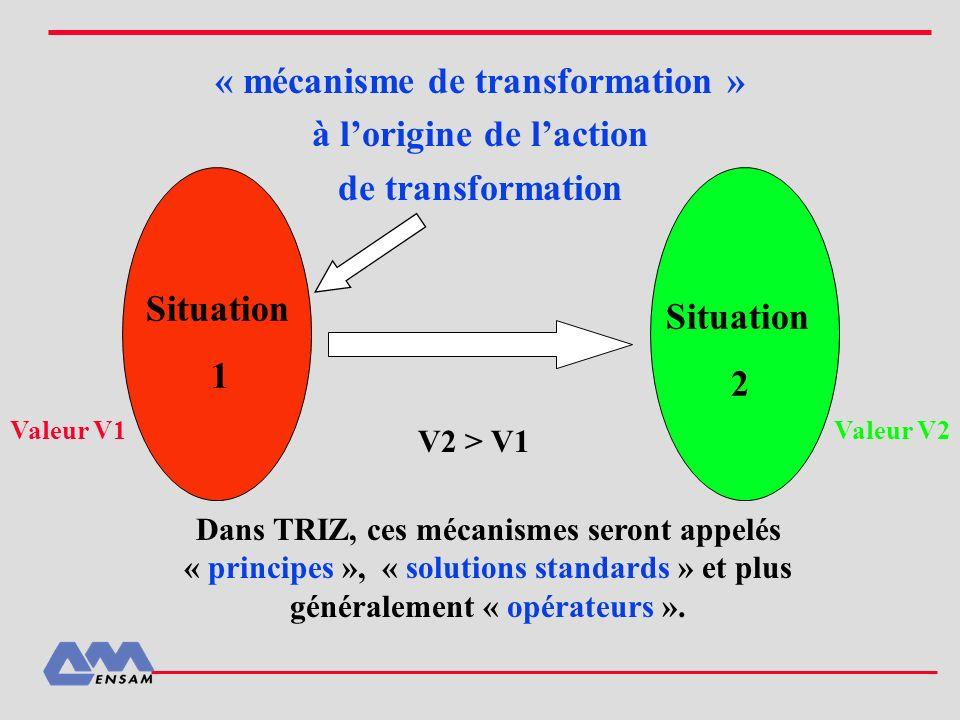 « mécanisme de transformation » à l'origine de l'action