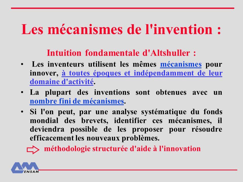 Les mécanismes de l invention :