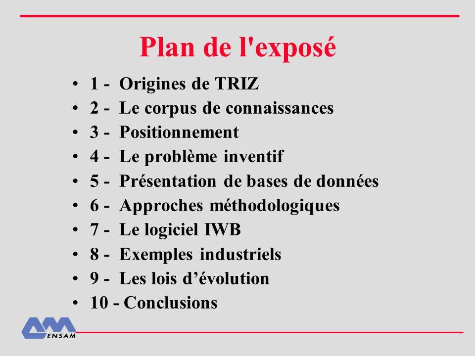 Plan de l exposé 1 - Origines de TRIZ 2 - Le corpus de connaissances