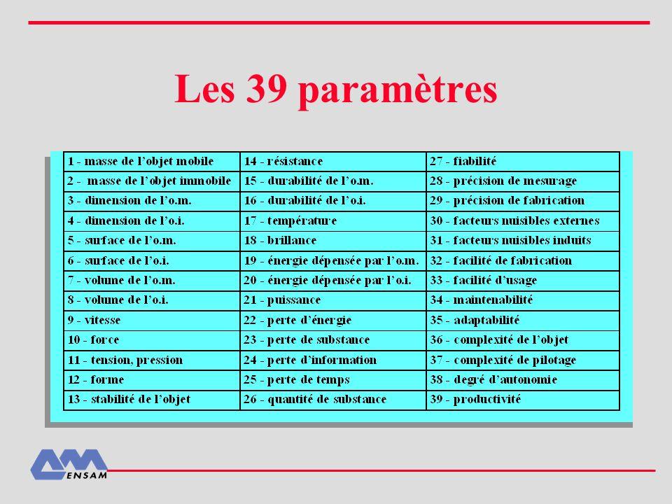 Les 39 paramètres