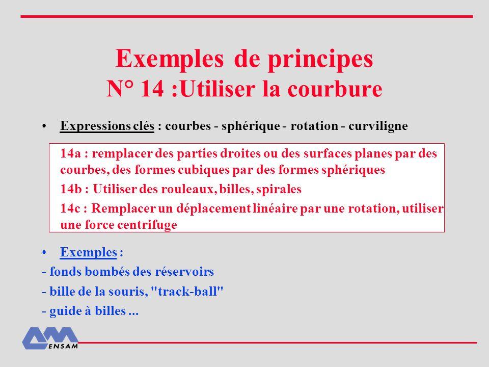 Exemples de principes N° 14 :Utiliser la courbure