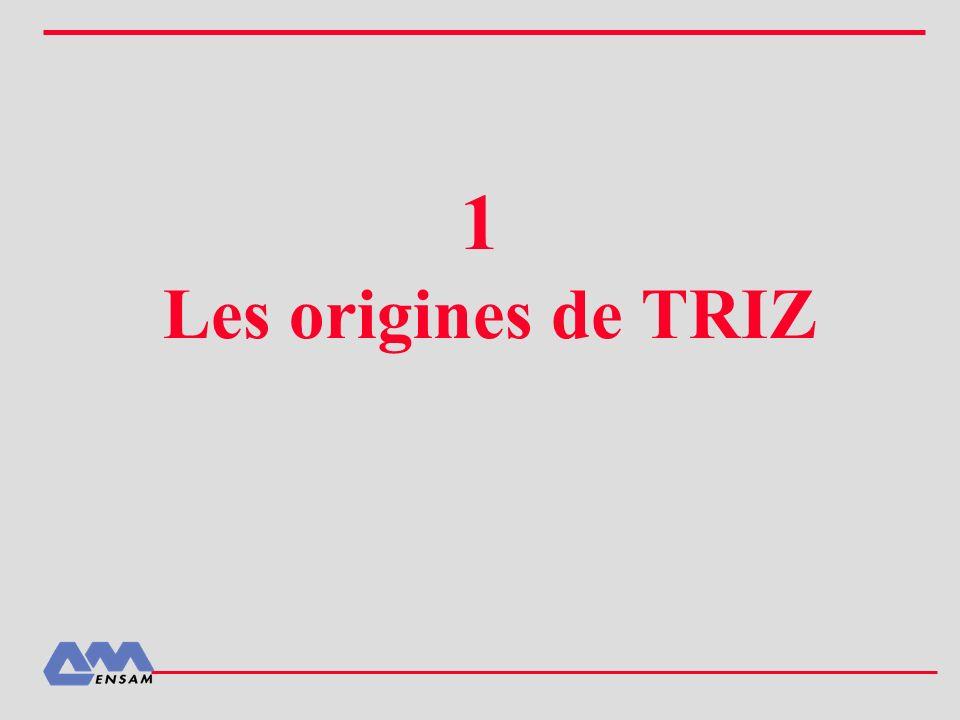 1 Les origines de TRIZ