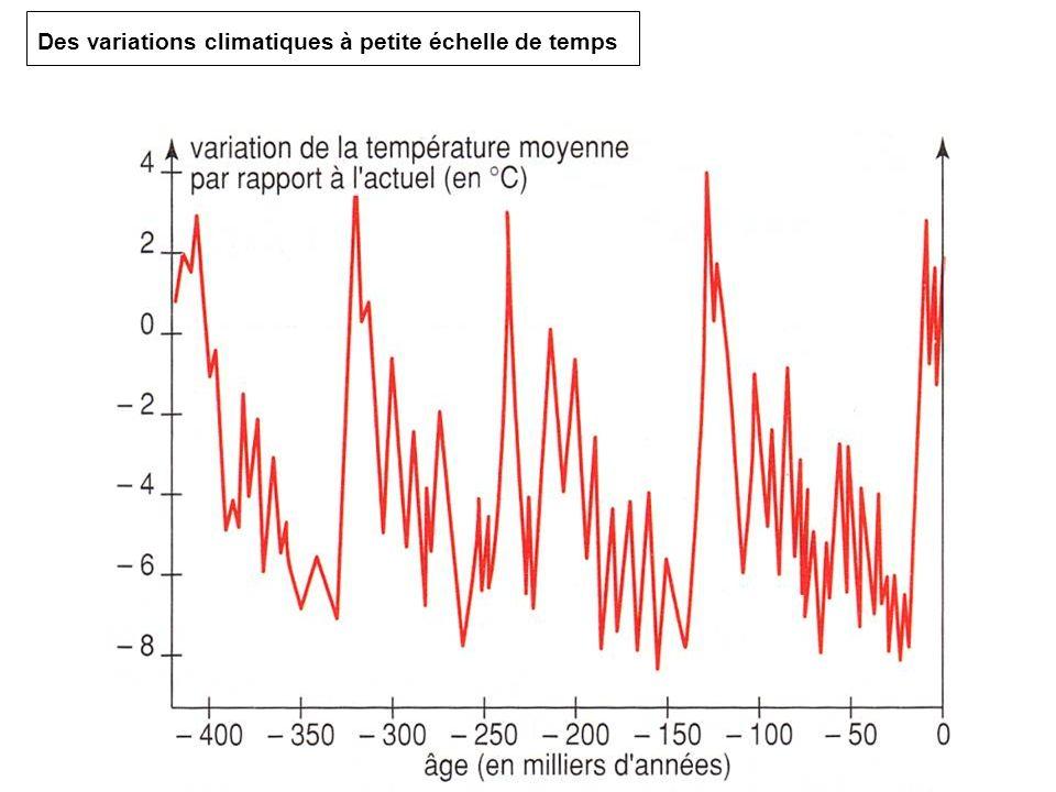 Des variations climatiques à petite échelle de temps