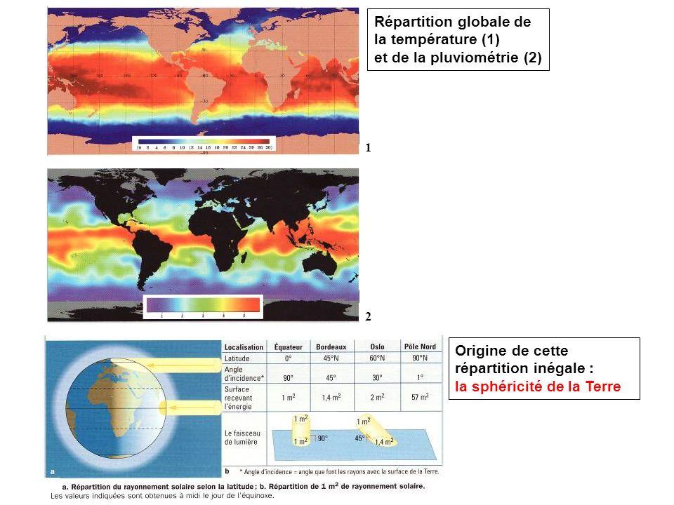 Répartition globale de la température (1) et de la pluviométrie (2)