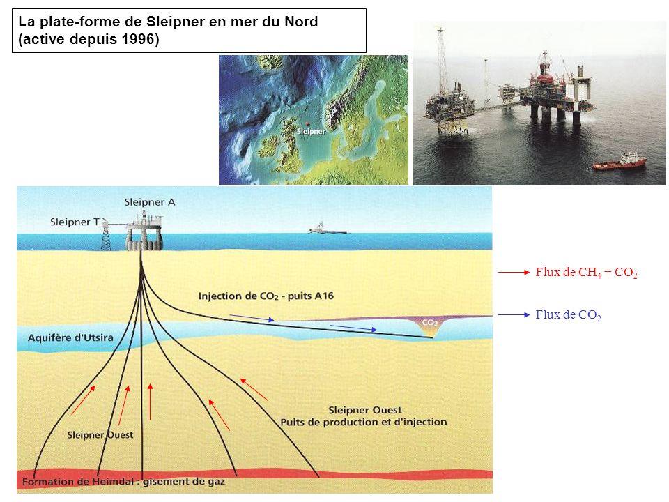 La plate-forme de Sleipner en mer du Nord (active depuis 1996)