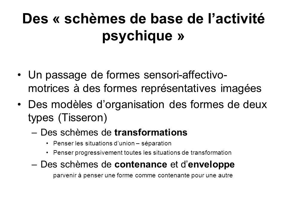 Des « schèmes de base de l'activité psychique »