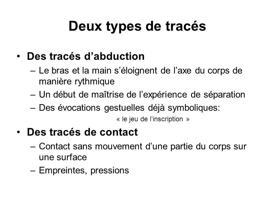 Deux types de tracés Des tracés d'abduction Des tracés de contact