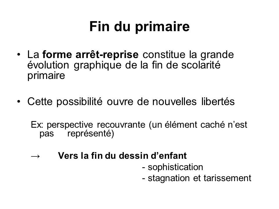 Fin du primaire La forme arrêt-reprise constitue la grande évolution graphique de la fin de scolarité primaire.