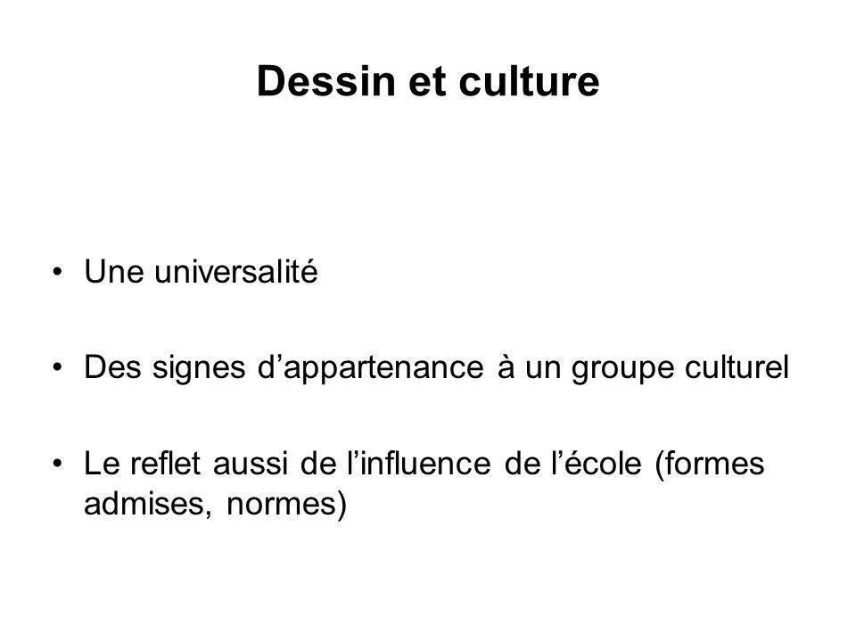 Dessin et culture Une universalité