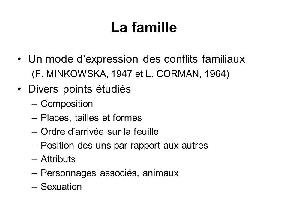 La famille Un mode d'expression des conflits familiaux