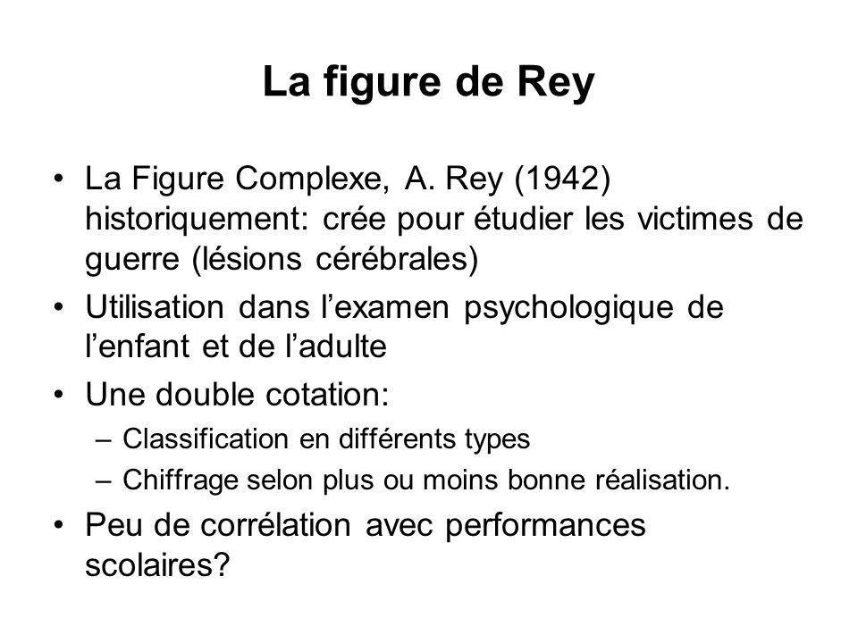 La figure de ReyLa Figure Complexe, A. Rey (1942) historiquement: crée pour étudier les victimes de guerre (lésions cérébrales)