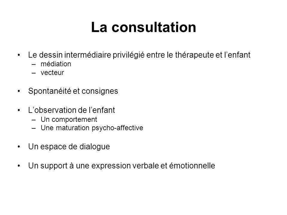 La consultationLe dessin intermédiaire privilégié entre le thérapeute et l'enfant. médiation. vecteur.